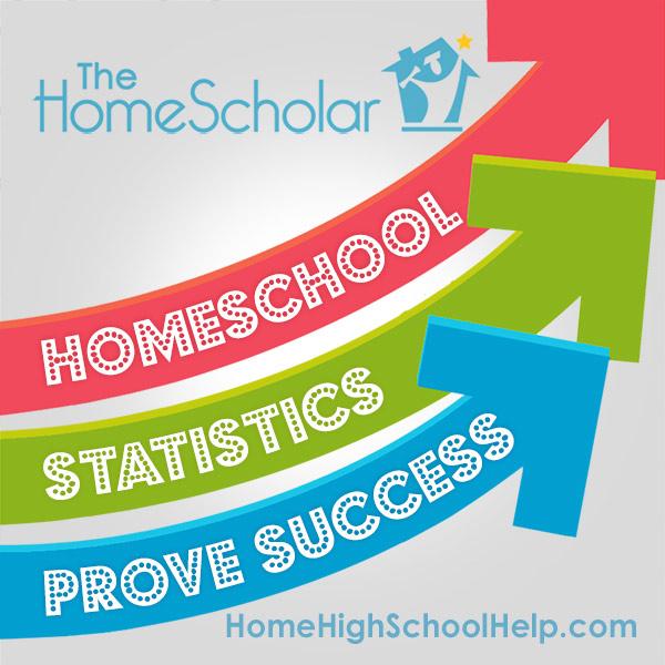 Homeschool Statistics Prove Success